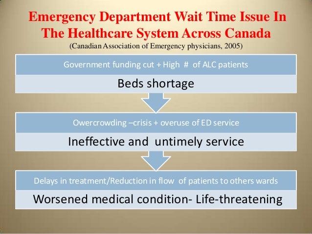 Emergency Room Waiting Times Toronto