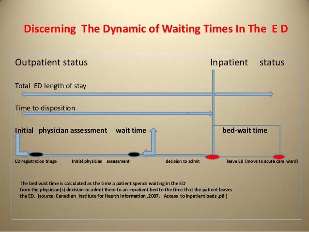 er wait times Does patient acuity affect wait time for treatment in eds mean wait time in emergency departments with fewer than 20,000 annual visits is significantly lower than wait times in emergency departments in other volume categories.
