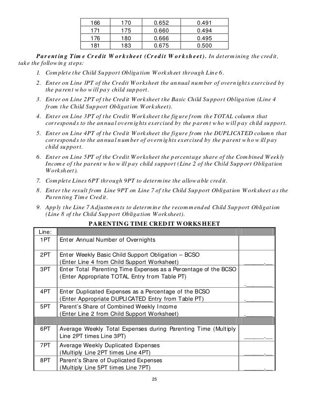 Indianas Proposed News Child Support Rules – Indiana Child Support Worksheet