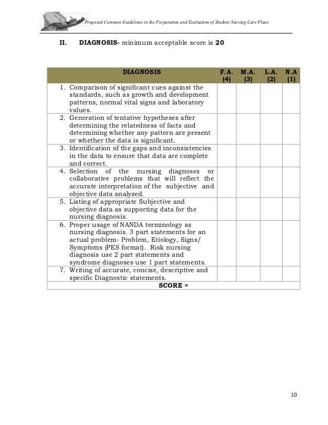nursing teaching plan examples