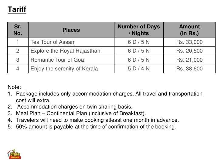 Explore Incredible India Assam Rajasthan Goa Kerala