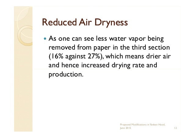 Reduced Air DrynessReduced Air Dryness As one can see less water vapor being removed from paper in the third section (16% ...