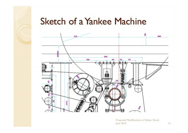 Sketch of aYankee MachineSketch of aYankee Machine Proposed Modifications inYankee Hood, June 2015 14