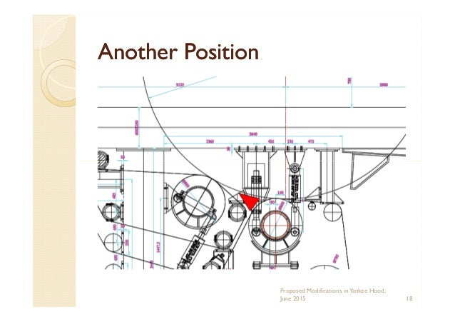 Another PositionAnother Position Proposed Modifications inYankee Hood, June 2015 18