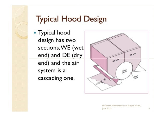 Typical Hood DesignTypical Hood Design Typical hood design has two sections,WE (wet end) and DE (dryend) and DE (dry end) ...