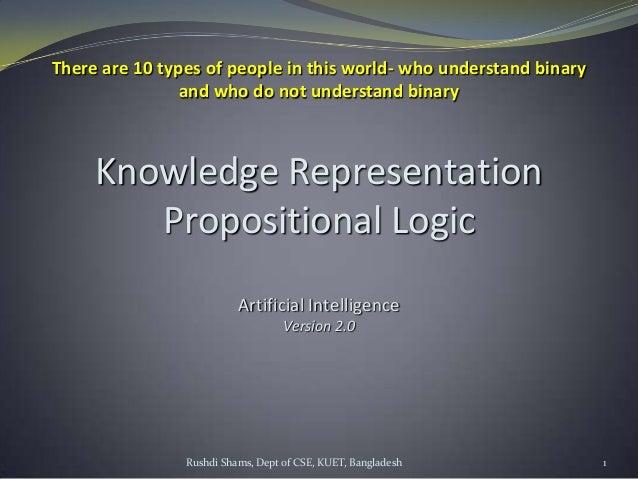Rushdi Shams, Dept of CSE, KUET, Bangladesh 1 Knowledge Representation Propositional Logic Artificial Intelligence Version...