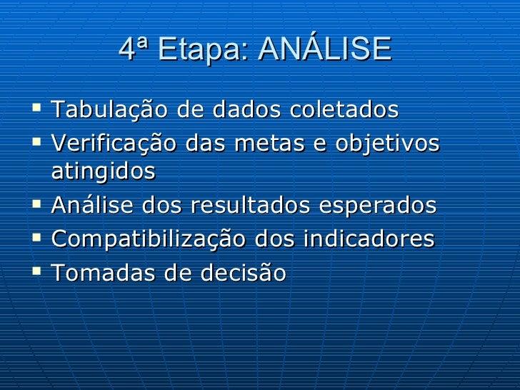 4ª Etapa: ANÁLISE  <ul><li>Tabulação de dados coletados </li></ul><ul><li>Verificação das metas e objetivos atingidos </li...