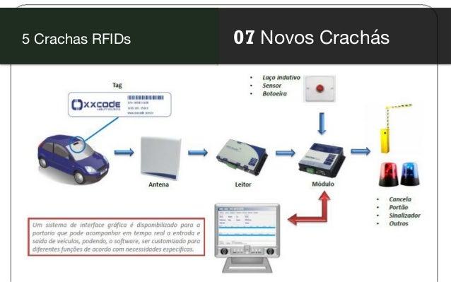 5 Crachas RFIDs  07 Novos Crachás
