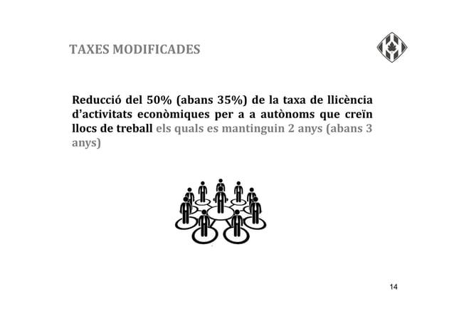 14 TAXES MODIFICADES Reducció del 50% (abans 35%) de la taxa de llicència d'activitats econòmiques per a a autònoms que cr...