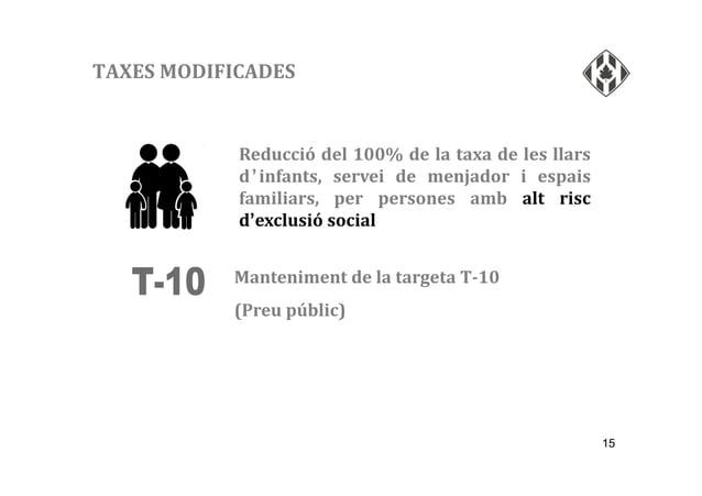 15 TAXES MODIFICADES Reducció del 100% de la taxa de les llars d'infants, servei de menjador i espais familiars, per perso...