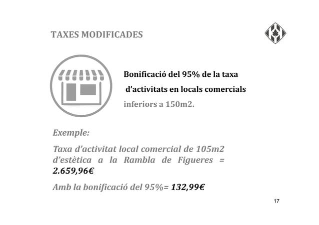 17 TAXES MODIFICADES Bonificació del 95% de la taxa d'activitats en locals comercials inferiors a 150m2. Exemple: Taxa d'a...