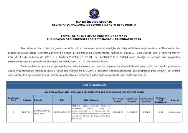 MINISTÉRIO DO ESPORTE SECRETARIA NACIONAL DE ESPORTE DE ALTO RENDIMENTO EDITAL DE CHAMAMENTO PÚBLICO Nº 06/2013 PUBLICAÇÃO...