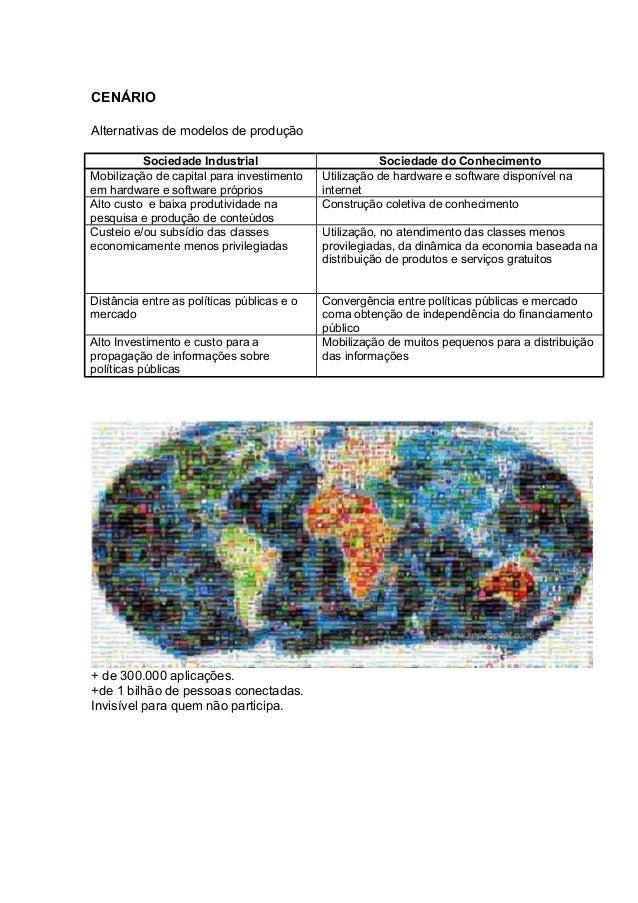 CENÁRIO Alternativas de modelos de produção Sociedade Industrial Sociedade do Conhecimento Mobilização de capital para inv...
