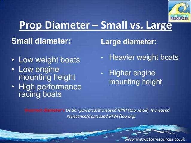 Propeller Diameter & Pitch - Choosing the right prop for