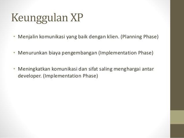 Extreme Programming Slide 3