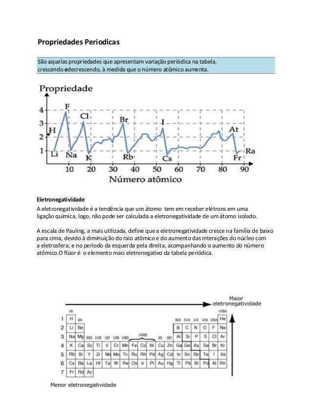 Propriedades Periodicas São aquelas propriedades que apresentam variação periódica na tabela, crescendo edecrescendo, à me...