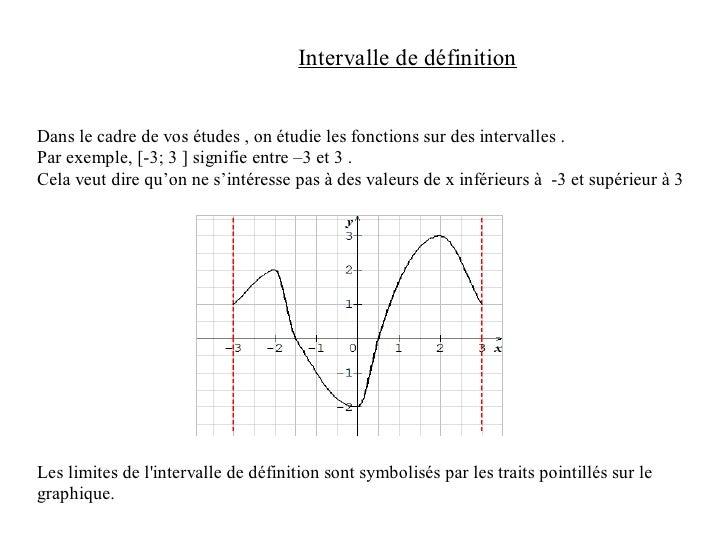 Intervalle de définition   Dans le cadre de vos études , on étudie les fonctions sur des intervalles . Par exemple, [-3; 3...