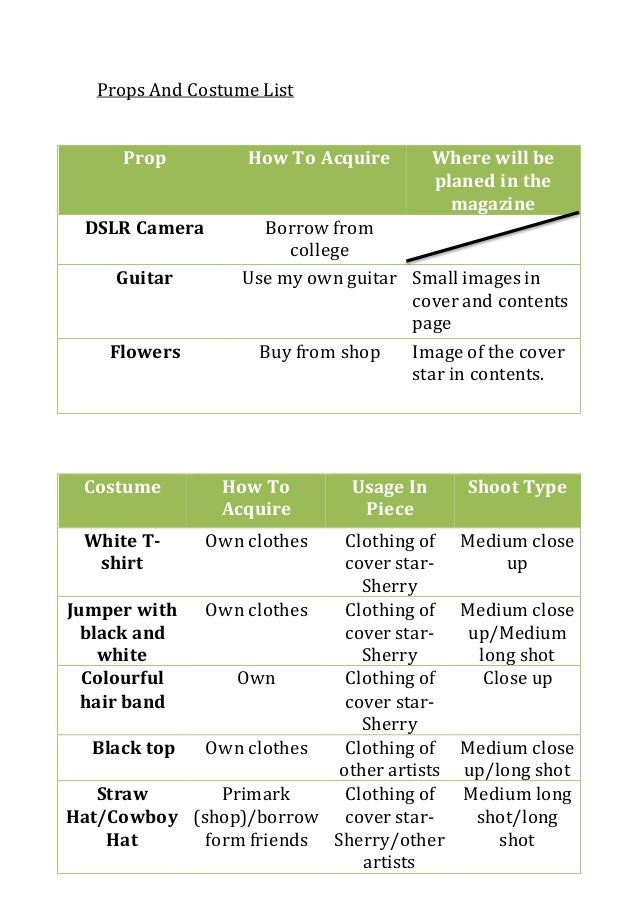 Props And Costume List Prop How To Acquire Where will be planed in the magazine DSLR Camera Borrow from college Guitar Use...