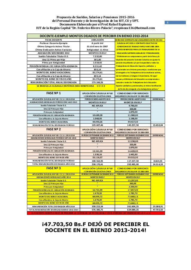 Tabla salarial de docentes 2015 en colombia autos post for Plazas de docentes 2016
