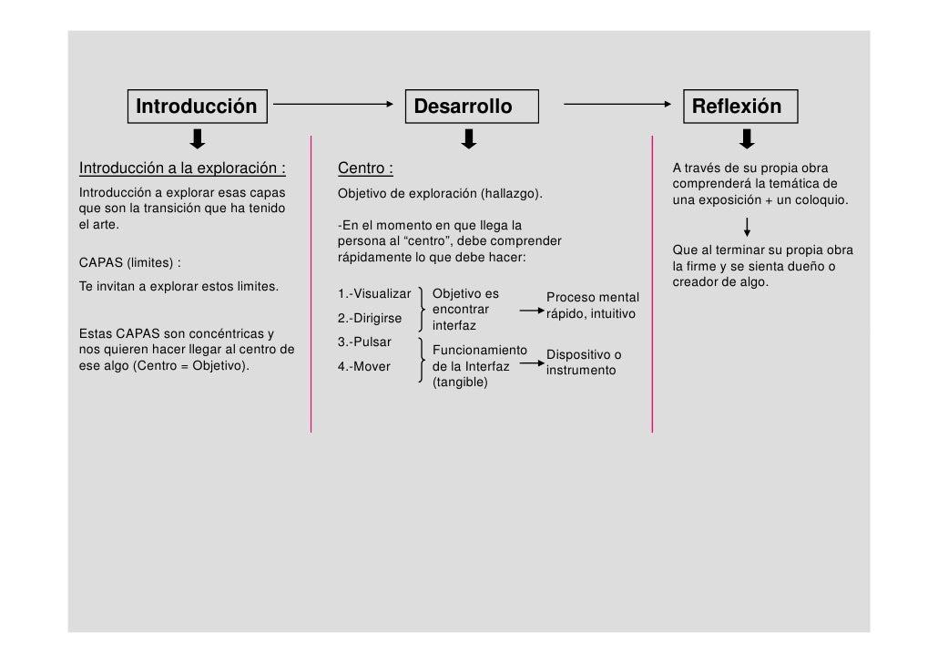 Introducción                                  Desarrollo                                   Reflexión   Introducción a la e...