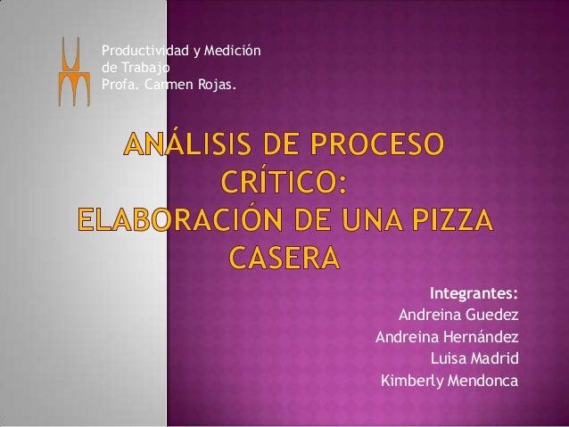 Integrantes:Andreina GuedezAndreina HernándezLuisa MadridKimberly MendoncaProductividad y Mediciónde TrabajoProfa. Carmen ...