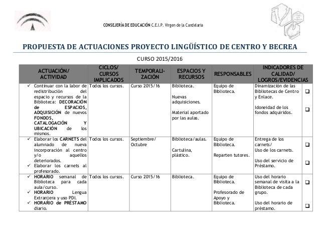 CONSEJERÍA DE EDUCACIÓN C.E.I.P. Virgen de la Candelaria PROPUESTA DE ACTUACIONES PROYECTO LINGÜÍSTICO DE CENTRO Y BECREA ...