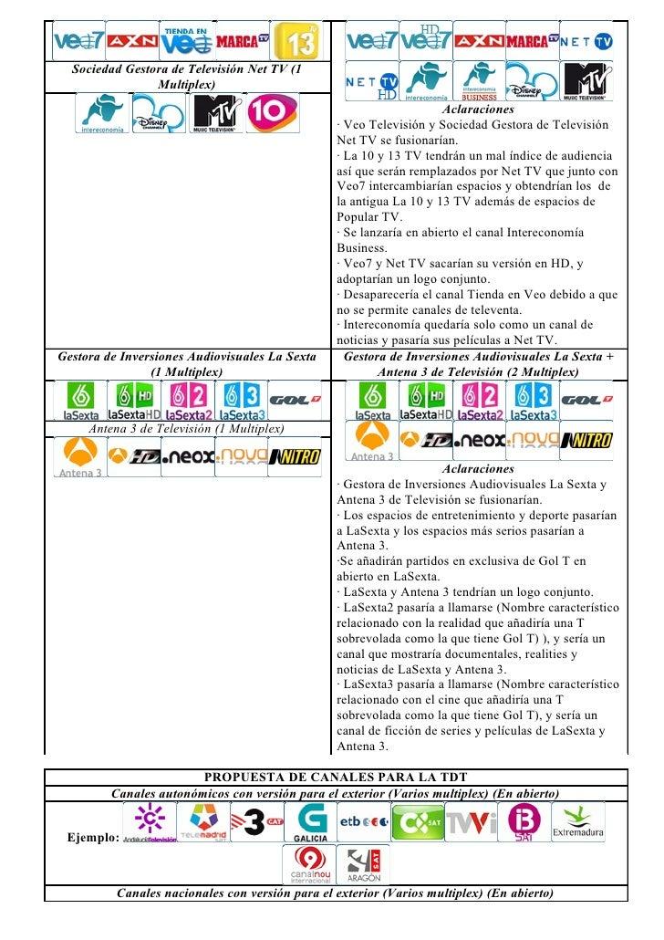 Propuesta de canales tdt Slide 2