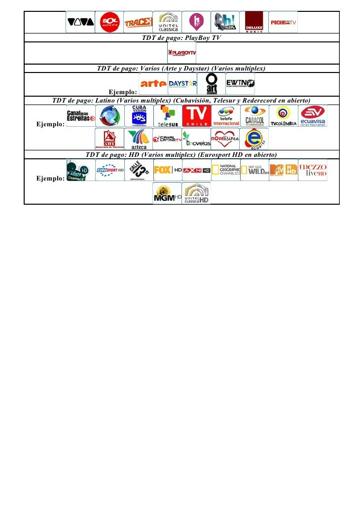 TDT de pago: PlayBoy TV                  TDT de pago: Varios (Arte y Daystar) (Varios multiplex)                     Ejemp...