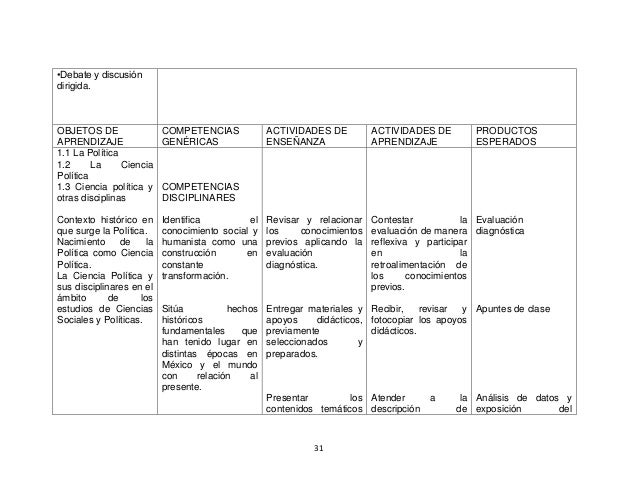 31 •Debate y discusión dirigida. OBJETOS DE APRENDIZAJE COMPETENCIAS GENÉRICAS ACTIVIDADES DE ENSEÑANZA ACTIVIDADES DE APR...