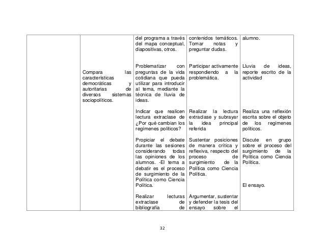 32 Compara las características democráticas y autoritarias de diversos sistemas sociopolíticos. del programa a través del ...