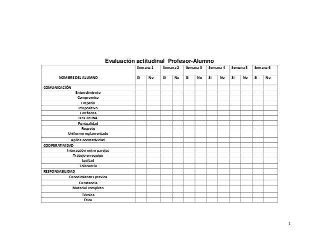 1 Evaluación actitudinal Profesor-Alumno NOMBRE DEL ALUMNO Semana 1 Semana 2 Semana 3 Semana 4 Semana 5 Semana 6 Si No Si ...
