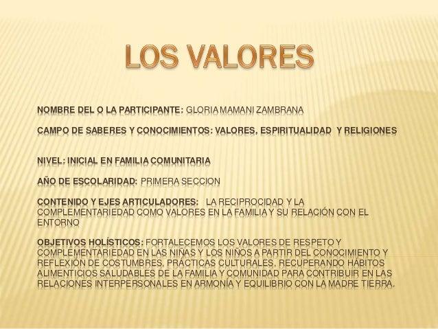 NOMBRE DEL O LA PARTICIPANTE: GLORIA MAMANI ZAMBRANA CAMPO DE SABERES Y CONOCIMIENTOS: VALORES, ESPIRITUALIDAD Y RELIGIONE...