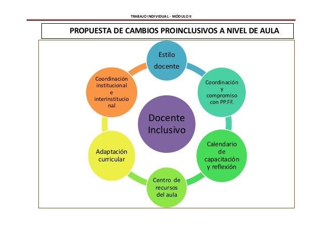 TRABAJO INDIVIDUAL - MÓDULO IIPROPUESTA DE CAMBIOS PROINCLUSIVOS A NIVEL DE AULA                                    Estilo...
