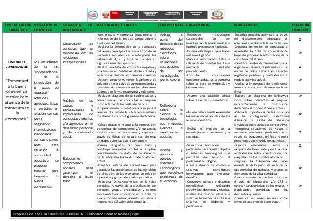 Matriz de Prog Anual 3ro CTA Secundaria Slide 2