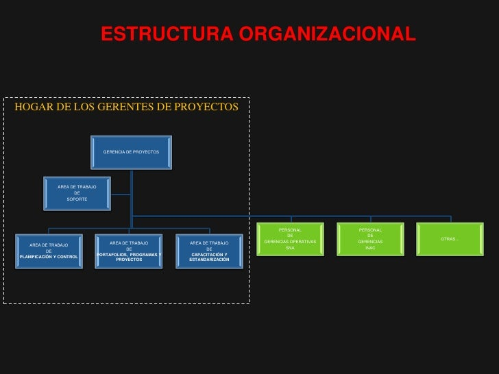 Estructura organizacional de delta airlines pictures to for Oficinas delta airlines