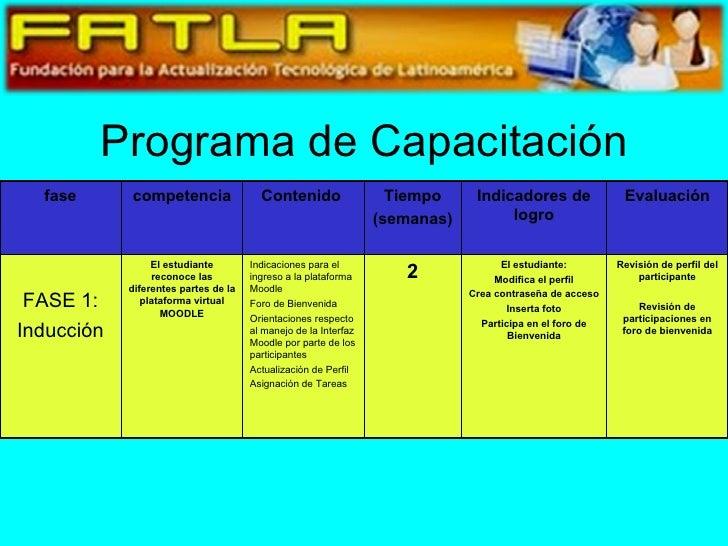 Programa de Capacitación  Revisión de perfil del participante Revisión de participaciones en foro de bienvenida Evaluación...