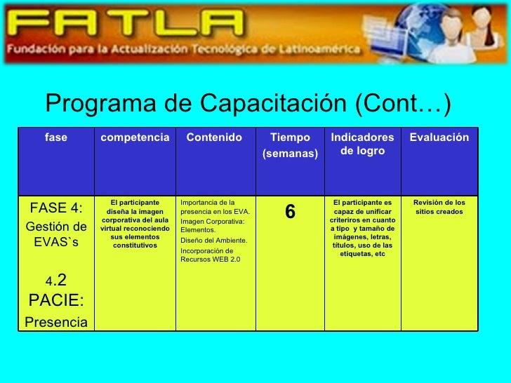 Programa de Capacitación (Cont…) Evaluación Indicadores de logro Tiempo (semanas) Contenido  competencia fase Revisión de ...