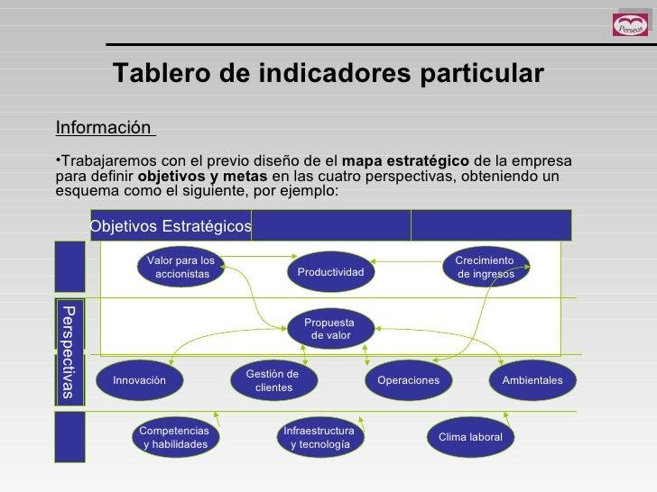 Tablero de indicadores particular <ul><li>Información  </li></ul><ul><li>Trabajaremos con el previo diseño de el  mapa est...