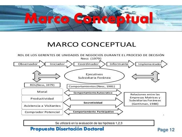 Page 12Propuesta Disertación Doctoral Marco Conceptual Se utilizará en la evaluación de las hipótesis 1,2,3 MARCO CONCEPTU...