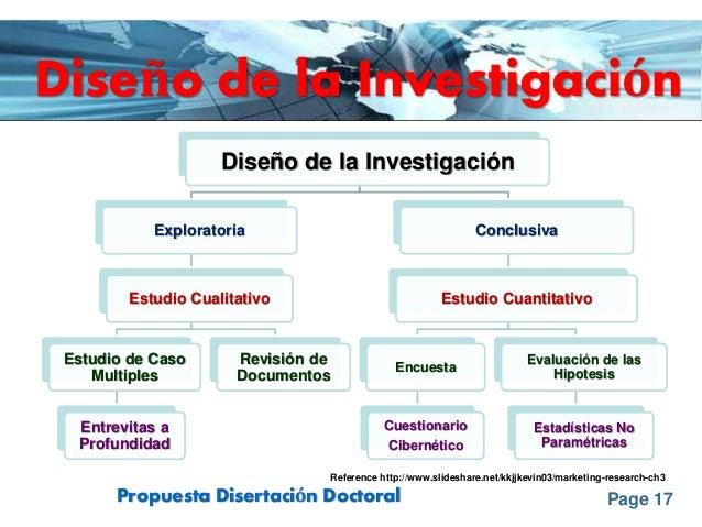 Page 17Propuesta Disertación Doctoral Diseño de la Investigación Diseño de la Investigación Exploratoria Estudio Cualitati...