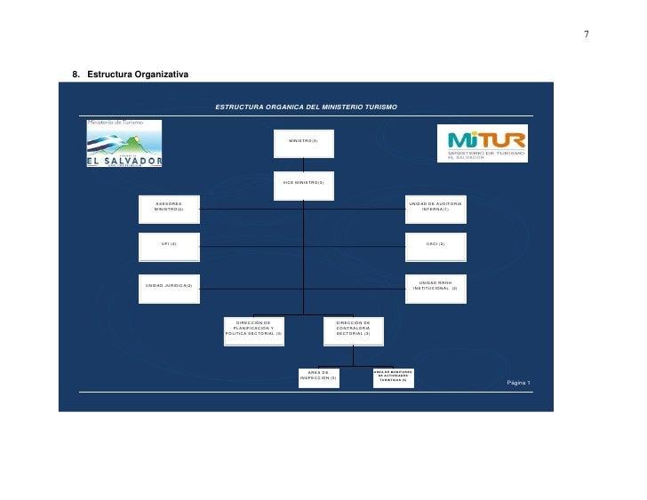 78. Estructura Organizativa                                     ESTRUCTURA ORGANICA DEL MINISTERIO TURISMO                ...