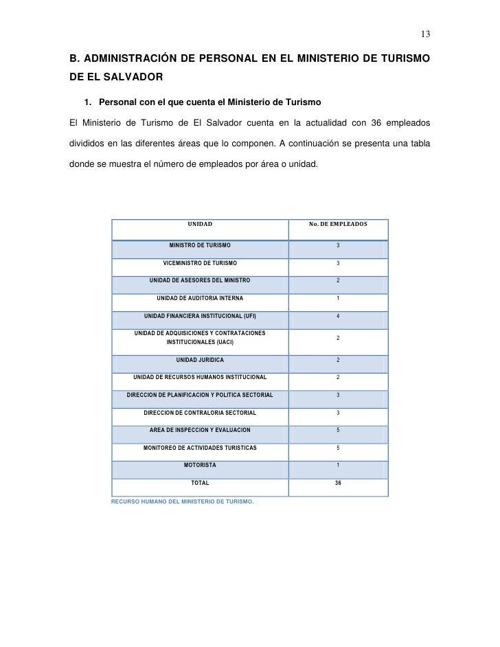 13B. ADMINISTRACIÓN DE PERSONAL EN EL MINISTERIO DE TURISMODE EL SALVADOR   1. Personal con el que cuenta el Ministerio de...
