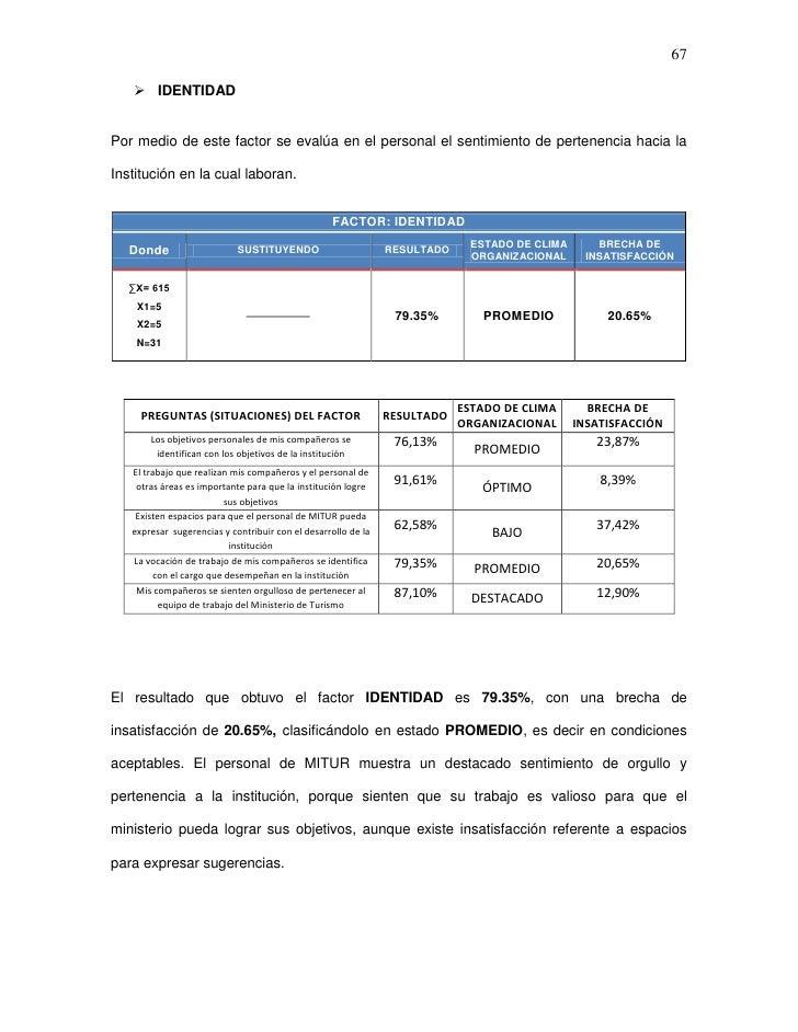 Propuesta evaluacion del clima organizacional