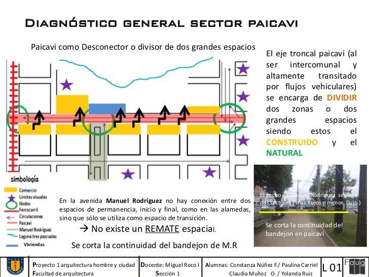 Diagnóstico general sector paicavi   Paicavi como Desconector o divisor de dos grandes espacios                           ...