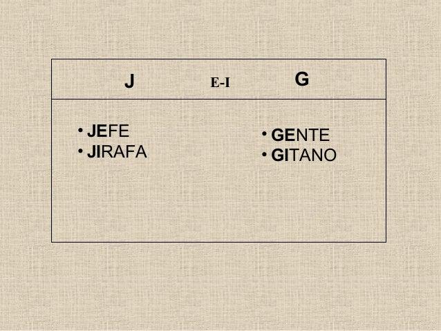 Y LL • YA • YERBA • YUYO • LLAMAR • CALLE • LLUVIA A-E-I-O-U