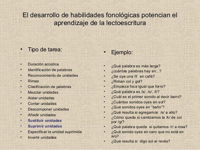 El desarrollo de habilidades fonológicas potencian el aprendizaje de la lectoescritura • Tipo de tarea: • Duración acústic...