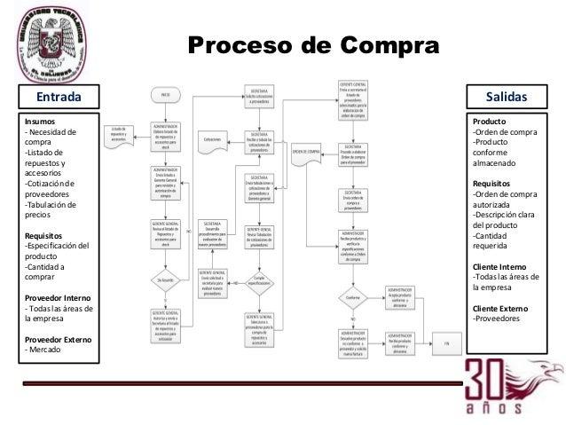 Propuesta manual de calidad para empresa de transporte