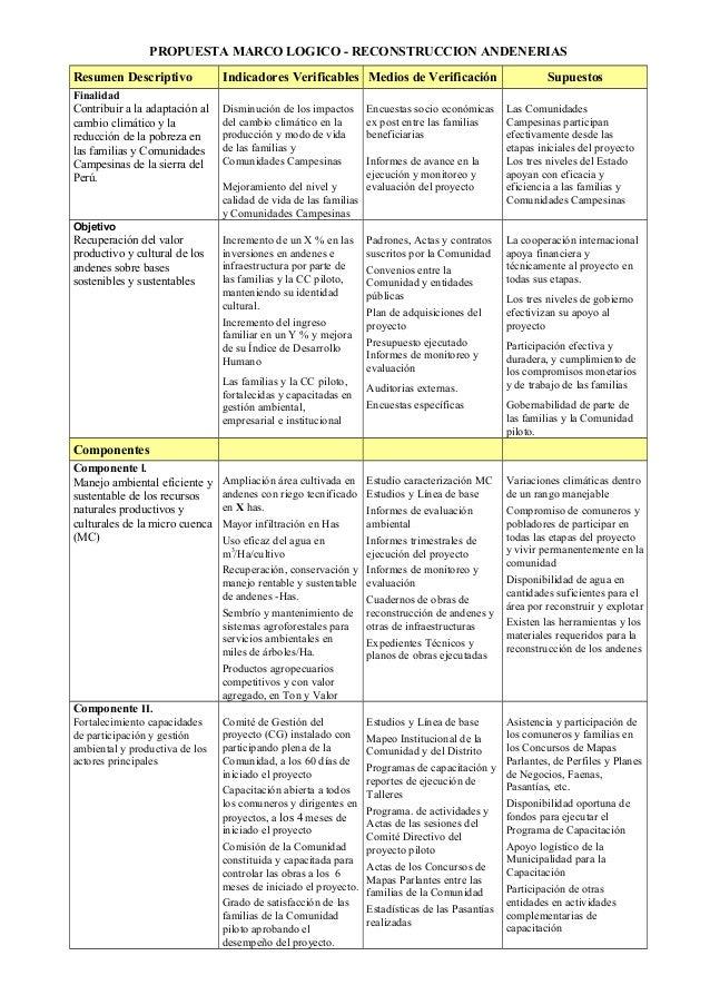 PROPUESTA MARCO LOGICO - RECONSTRUCCION ANDENERIAS Resumen Descriptivo Indicadores Verificables Medios de Verificación Sup...