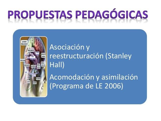 Asociación y reestructuración (Stanley Hall) Acomodación y asimilación (Programa de LE 2006)