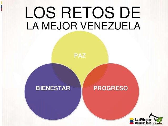 La Mejor Política Petrolera, para la Mejor Venezuela Slide 2
